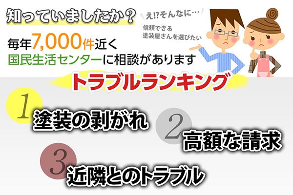 塗装工事業者の選び方 ~基礎編~